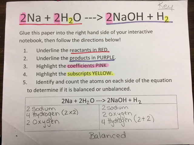 Chemistry T3 Welcome to Mrs Rhoades Class Website – Chemical Formulas and Equations Worksheet